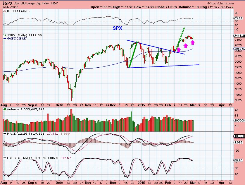 SPX march 2