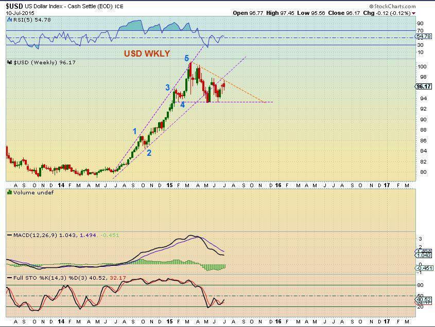 $USD 7-10
