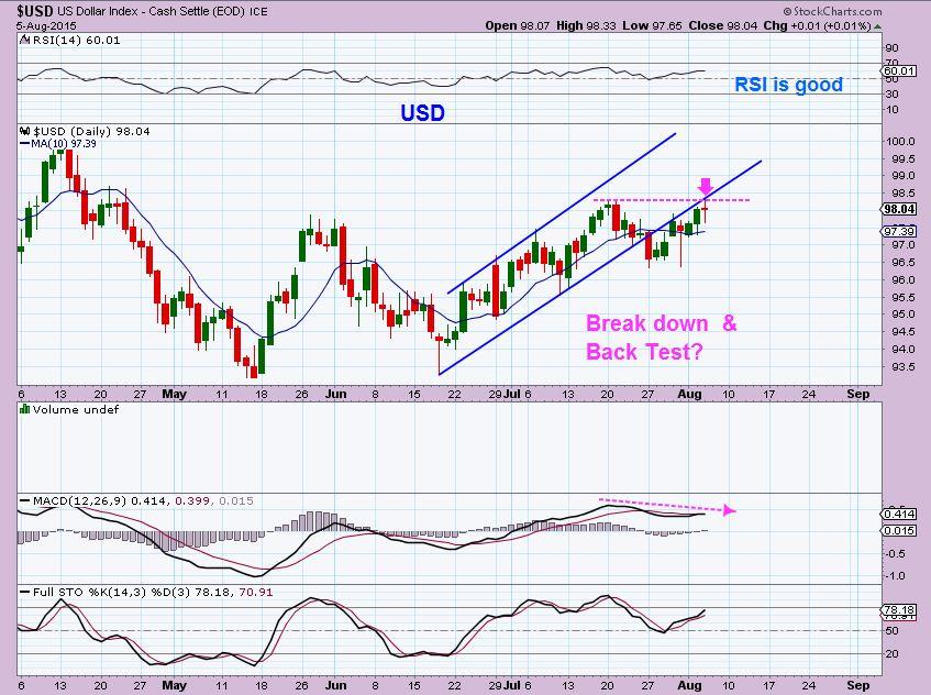 USD 8-5 (2)