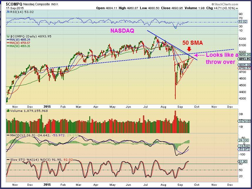 NASDAQ 9-17