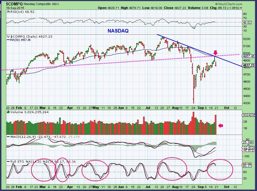 NASDAQ 9-18