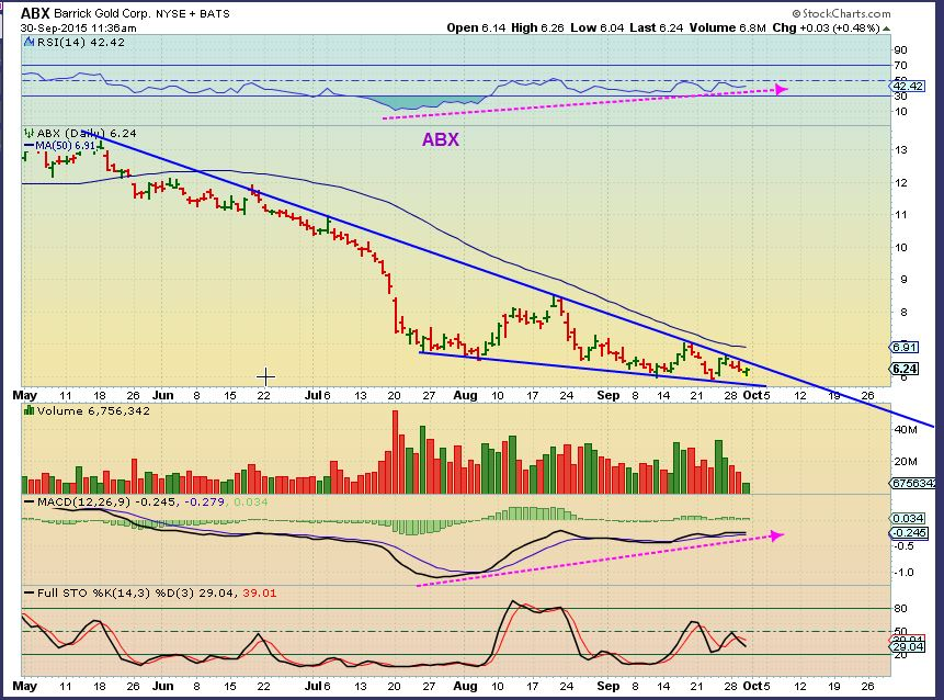 ABX 9-30