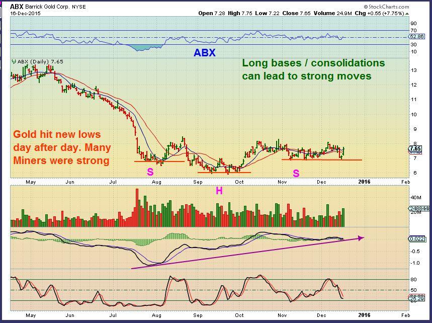 ABX 12-16