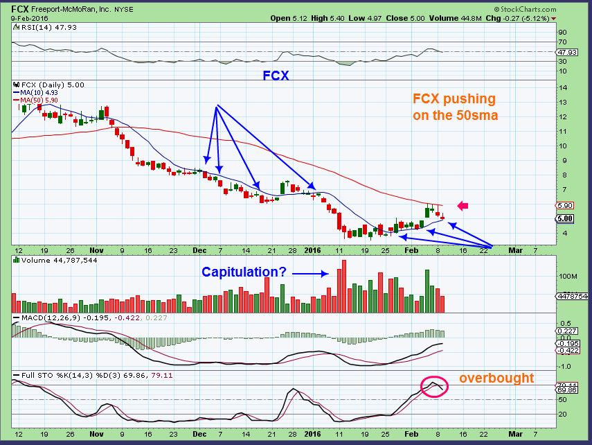 FCX 2-9