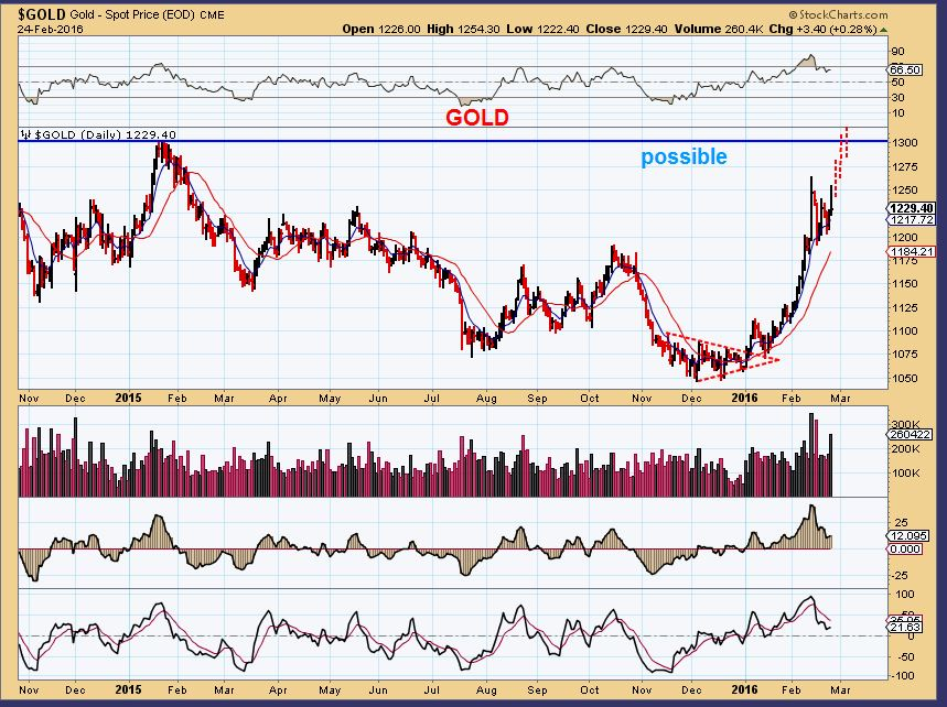 GOLD 2-24