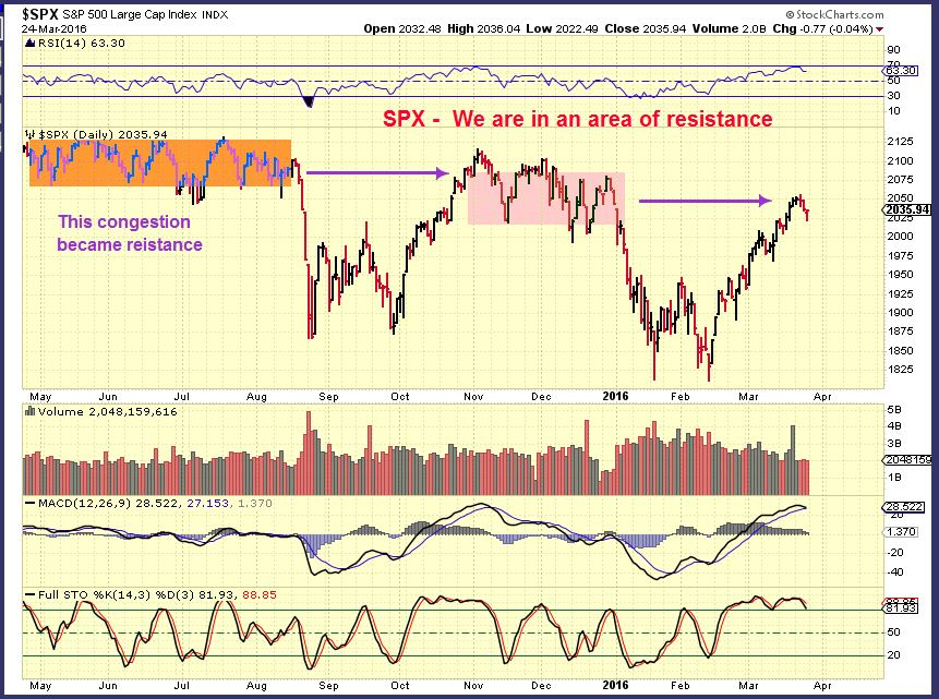 SPX open page