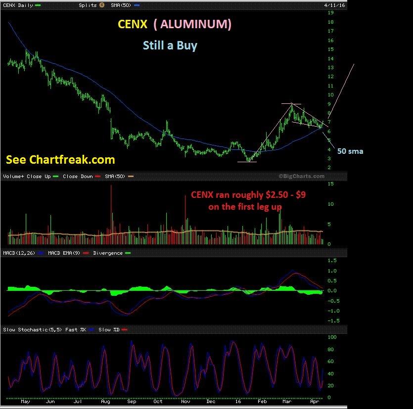 CENX 4-11
