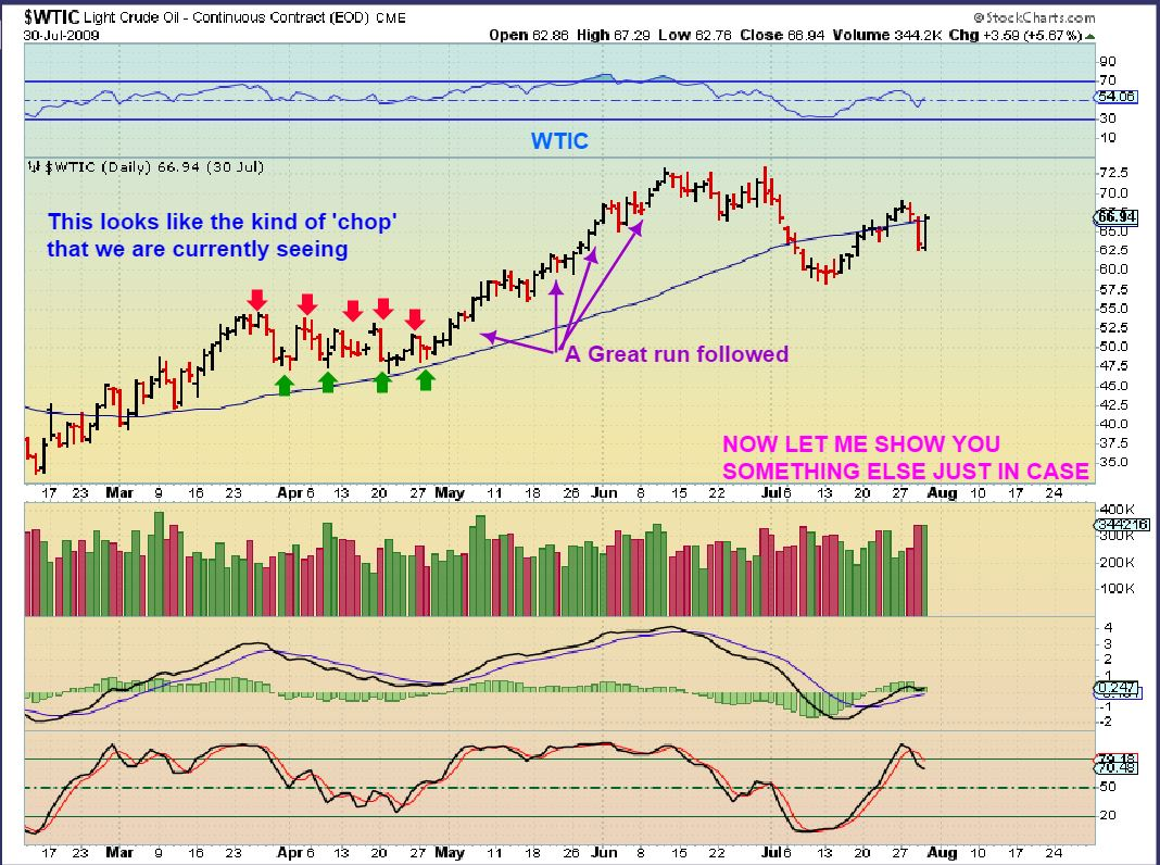 wtic-2009-first