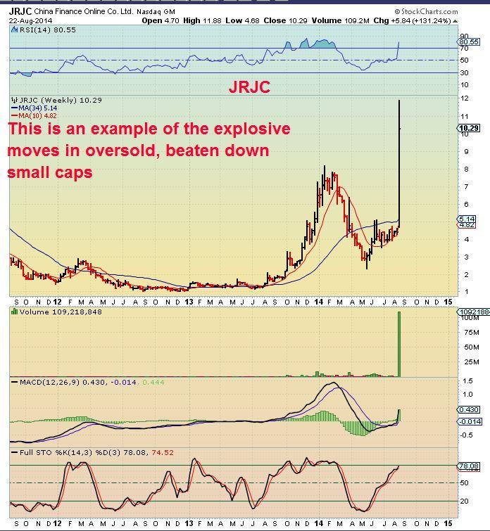JRJC Weekly ex
